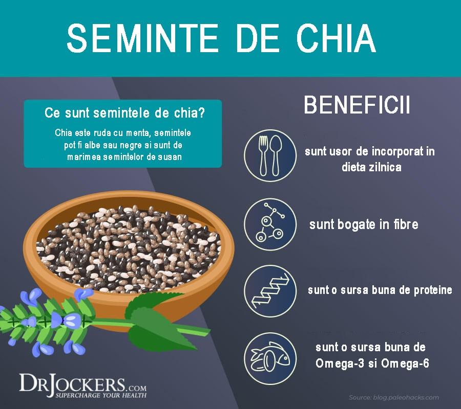 Seminte de chia – beneficii pentru sanatate dovedite